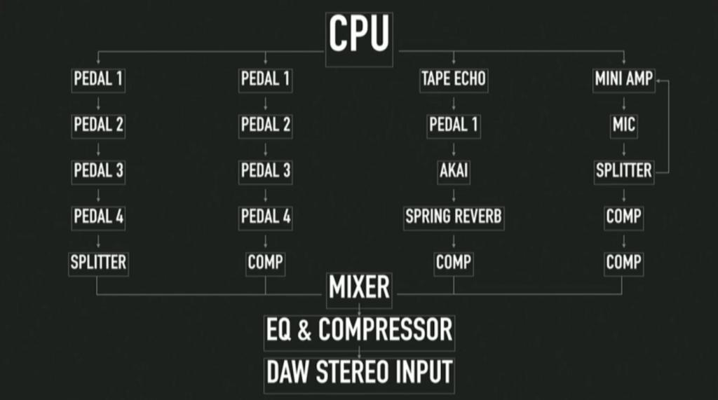 Doom Compressor